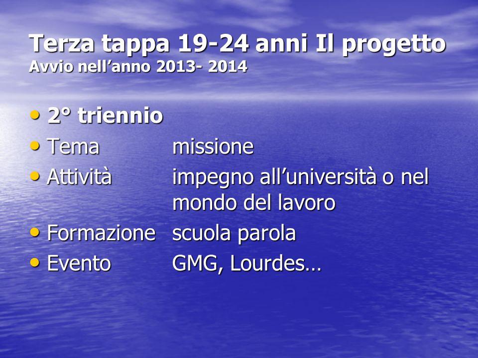 Terza tappa 19-24 anni Il progetto Avvio nell'anno 2013- 2014 2° triennio 2° triennio Temamissione Temamissione Attivitàimpegno all'università o nel m