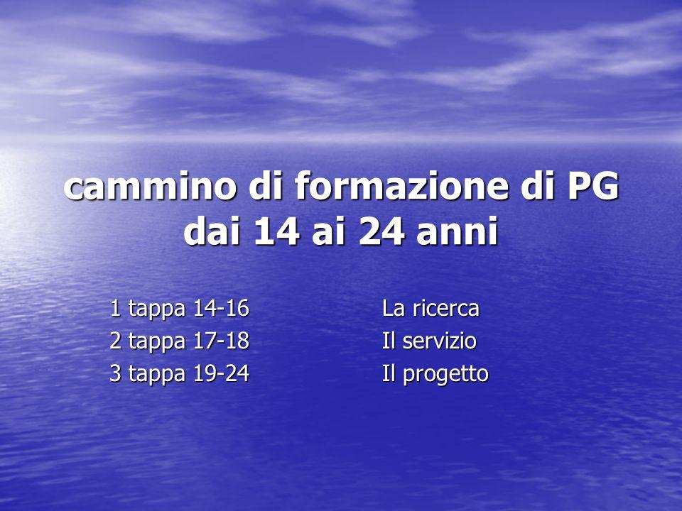 cammino di formazione di PG dai 14 ai 24 anni 1 tappa 14-16La ricerca 2 tappa 17-18Il servizio 3 tappa 19-24Il progetto