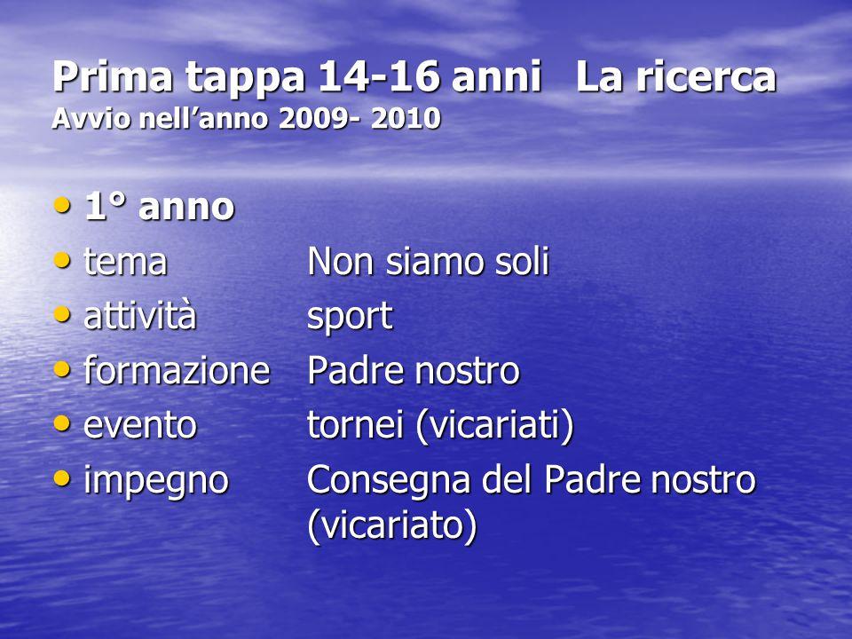 Prima tappa 14-16 anni La ricerca Avvio nell'anno 2009- 2010 1° anno 1° anno tema Non siamo soli tema Non siamo soli attivitàsport attivitàsport forma