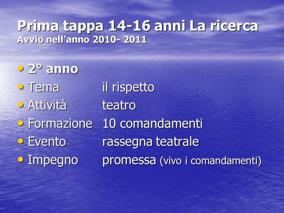 Prima tappa 14-16 anni La ricerca Avvio nell'anno 2010- 2011 2° anno 2° anno Temail rispetto Temail rispetto Attività teatro Attività teatro Formazion