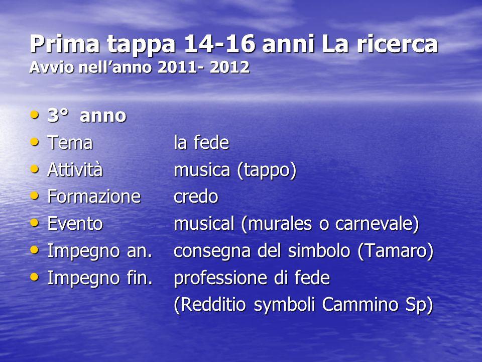Prima tappa 14-16 anni La ricerca Avvio nell'anno 2011- 2012 3° anno 3° anno Tema la fede Tema la fede Attivitàmusica (tappo) Attivitàmusica (tappo) F