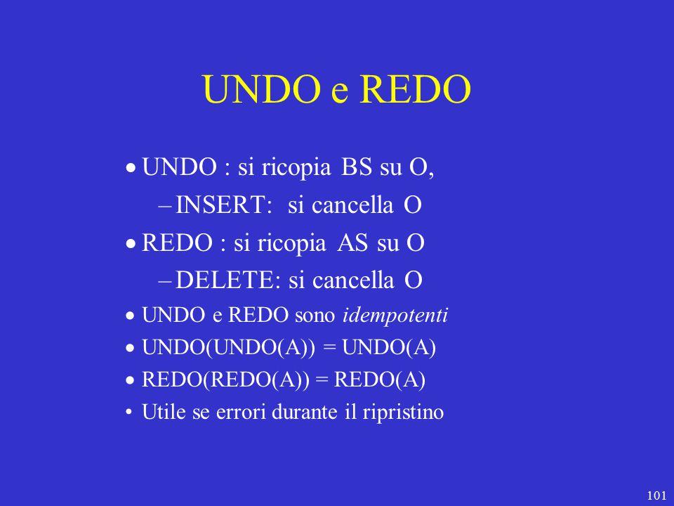 101 UNDO e REDO  UNDO : si ricopia BS su O, –INSERT: si cancella O  REDO : si ricopia AS su O –DELETE: si cancella O  UNDO e REDO sono idempotenti  UNDO(UNDO(A)) = UNDO(A)  REDO(REDO(A)) = REDO(A) Utile se errori durante il ripristino