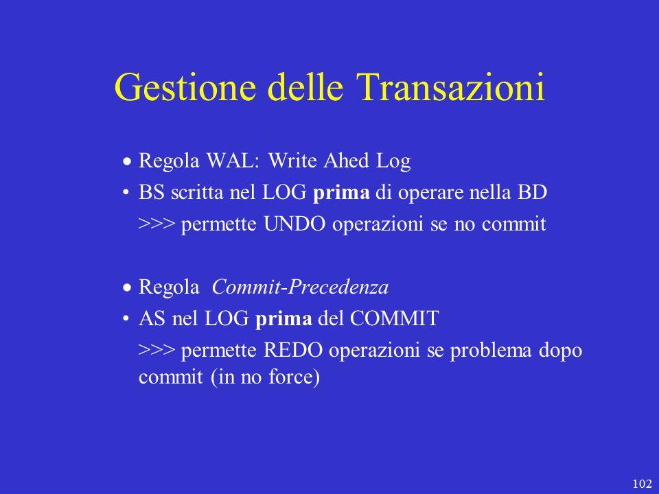 102 Gestione delle Transazioni  Regola WAL: Write Ahed Log BS scritta nel LOG prima di operare nella BD >>> permette UNDO operazioni se no commit  Regola Commit-Precedenza AS nel LOG prima del COMMIT >>> permette REDO operazioni se problema dopo commit (in no force)