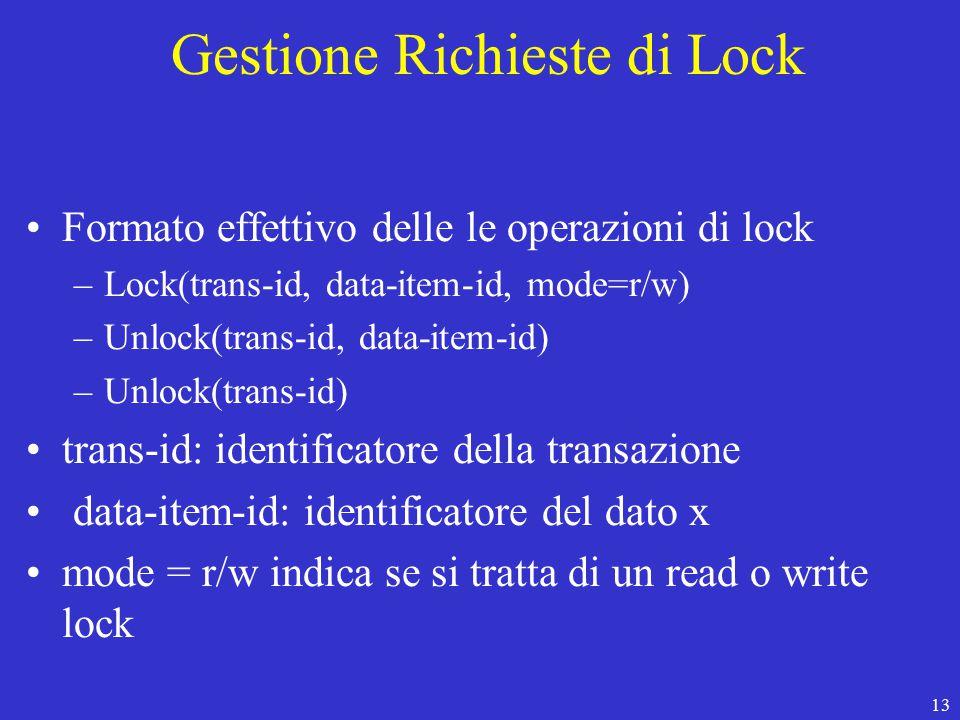 13 Gestione Richieste di Lock Formato effettivo delle le operazioni di lock –Lock(trans-id, data-item-id, mode=r/w) –Unlock(trans-id, data-item-id) –Unlock(trans-id) trans-id: identificatore della transazione data-item-id: identificatore del dato x mode = r/w indica se si tratta di un read o write lock