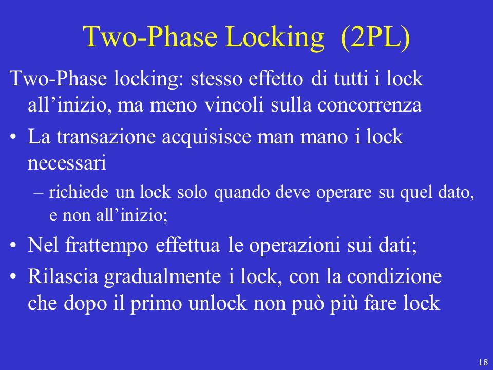 18 Two-Phase Locking (2PL) Two-Phase locking: stesso effetto di tutti i lock all'inizio, ma meno vincoli sulla concorrenza La transazione acquisisce man mano i lock necessari –richiede un lock solo quando deve operare su quel dato, e non all'inizio; Nel frattempo effettua le operazioni sui dati; Rilascia gradualmente i lock, con la condizione che dopo il primo unlock non può più fare lock