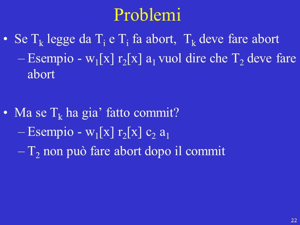 22 Problemi Se T k legge da T i e T i fa abort, T k deve fare abort –Esempio - w 1 [x] r 2 [x] a 1 vuol dire che T 2 deve fare abort Ma se T k ha gia' fatto commit.