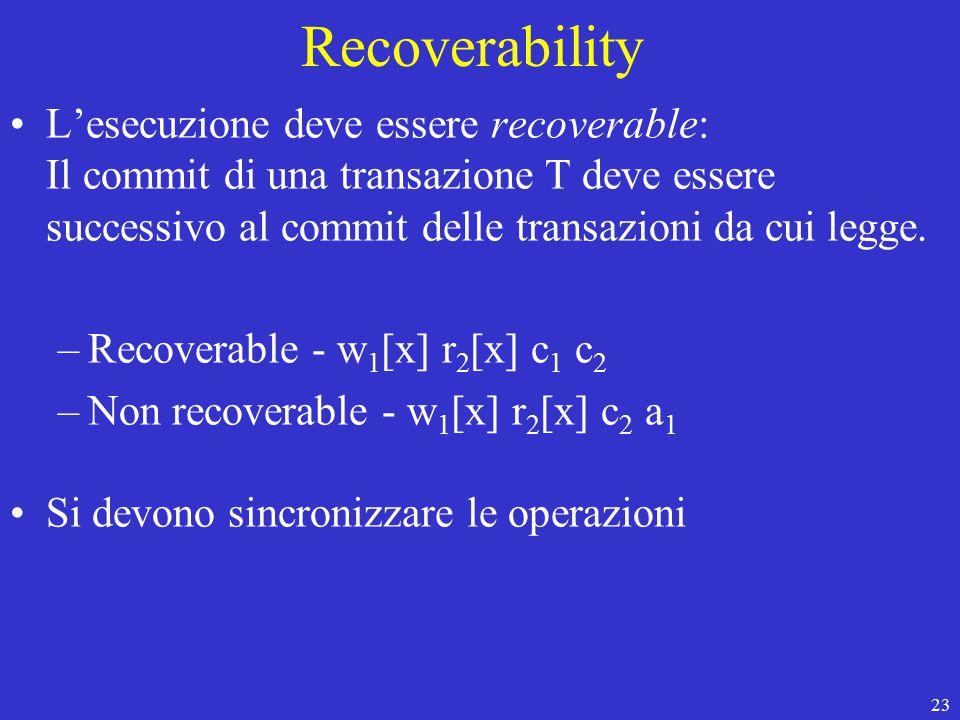 23 Recoverability L'esecuzione deve essere recoverable: Il commit di una transazione T deve essere successivo al commit delle transazioni da cui legge.