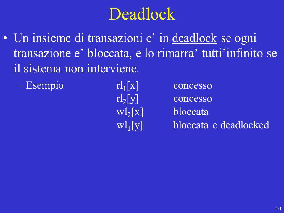 40 Deadlock Un insieme di transazioni e' in deadlock se ogni transazione e' bloccata, e lo rimarra' tutti'infinito se il sistema non interviene.