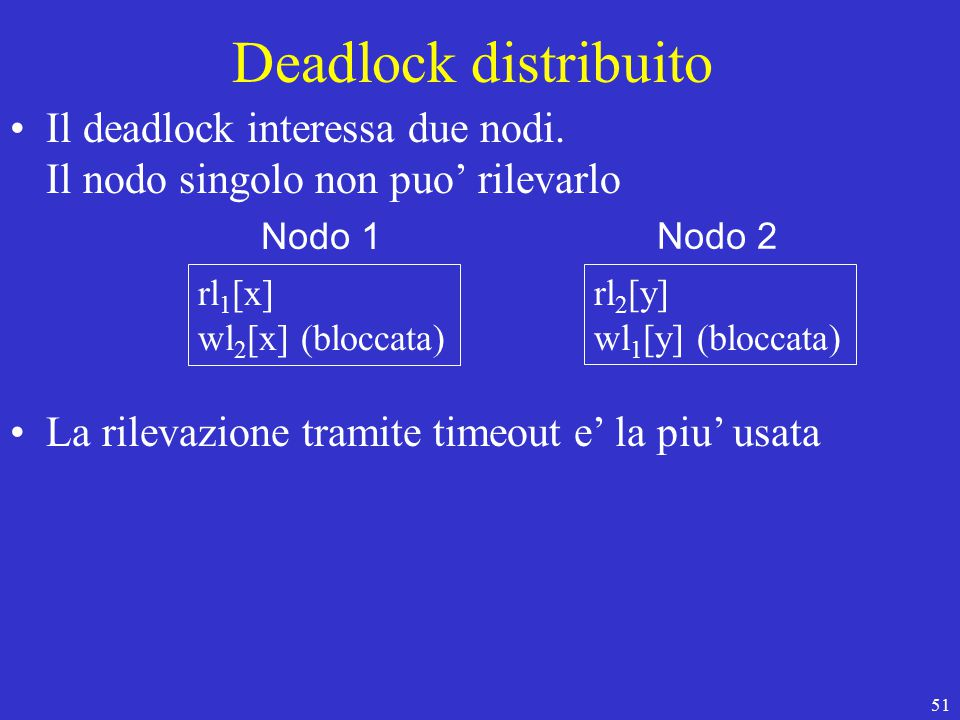 51 Deadlock distribuito Il deadlock interessa due nodi.
