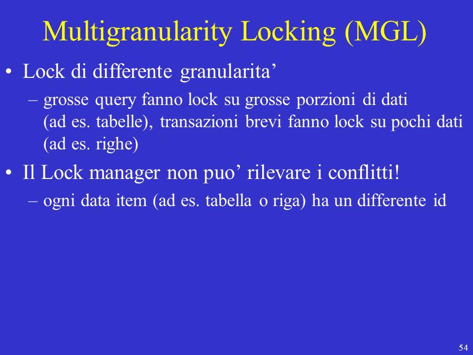 54 Multigranularity Locking (MGL) Lock di differente granularita' –grosse query fanno lock su grosse porzioni di dati (ad es.