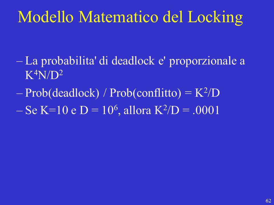 62 Modello Matematico del Locking –La probabilita di deadlock e proporzionale a K 4 N/D 2 –Prob(deadlock) / Prob(conflitto) = K 2 /D –Se K=10 e D = 10 6, allora K 2 /D =.0001