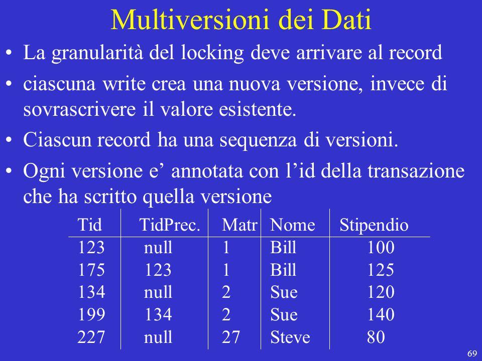 69 Multiversioni dei Dati La granularità del locking deve arrivare al record ciascuna write crea una nuova versione, invece di sovrascrivere il valore esistente.