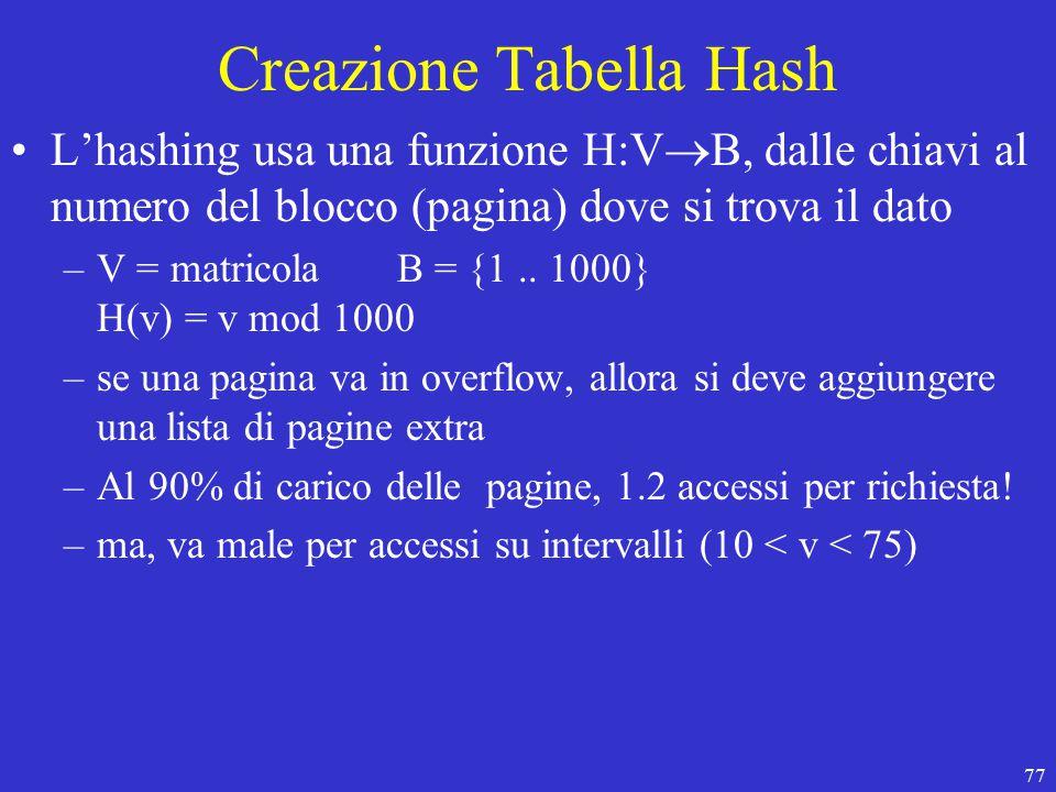 77 Creazione Tabella Hash L'hashing usa una funzione H:V  B, dalle chiavi al numero del blocco (pagina) dove si trova il dato –V = matricola B = {1..