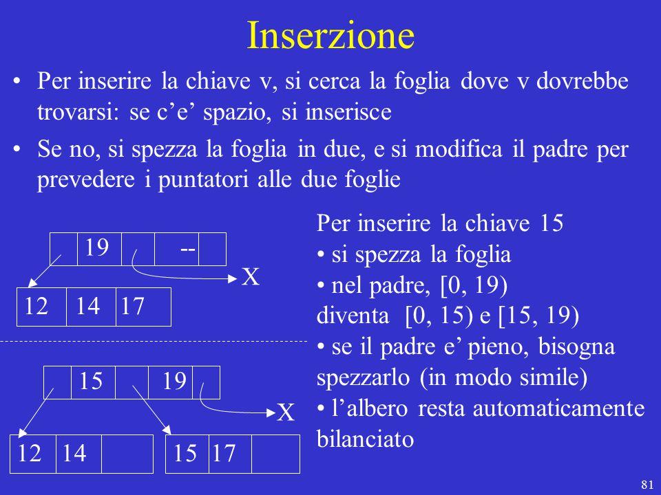 81 Inserzione Per inserire la chiave v, si cerca la foglia dove v dovrebbe trovarsi: se c'e' spazio, si inserisce Se no, si spezza la foglia in due, e si modifica il padre per prevedere i puntatori alle due foglie 19 -- 12 14 17 X 15 19 12 14 X 15 17 Per inserire la chiave 15 si spezza la foglia nel padre, [0, 19) diventa [0, 15) e [15, 19) se il padre e' pieno, bisogna spezzarlo (in modo simile) l'albero resta automaticamente bilanciato