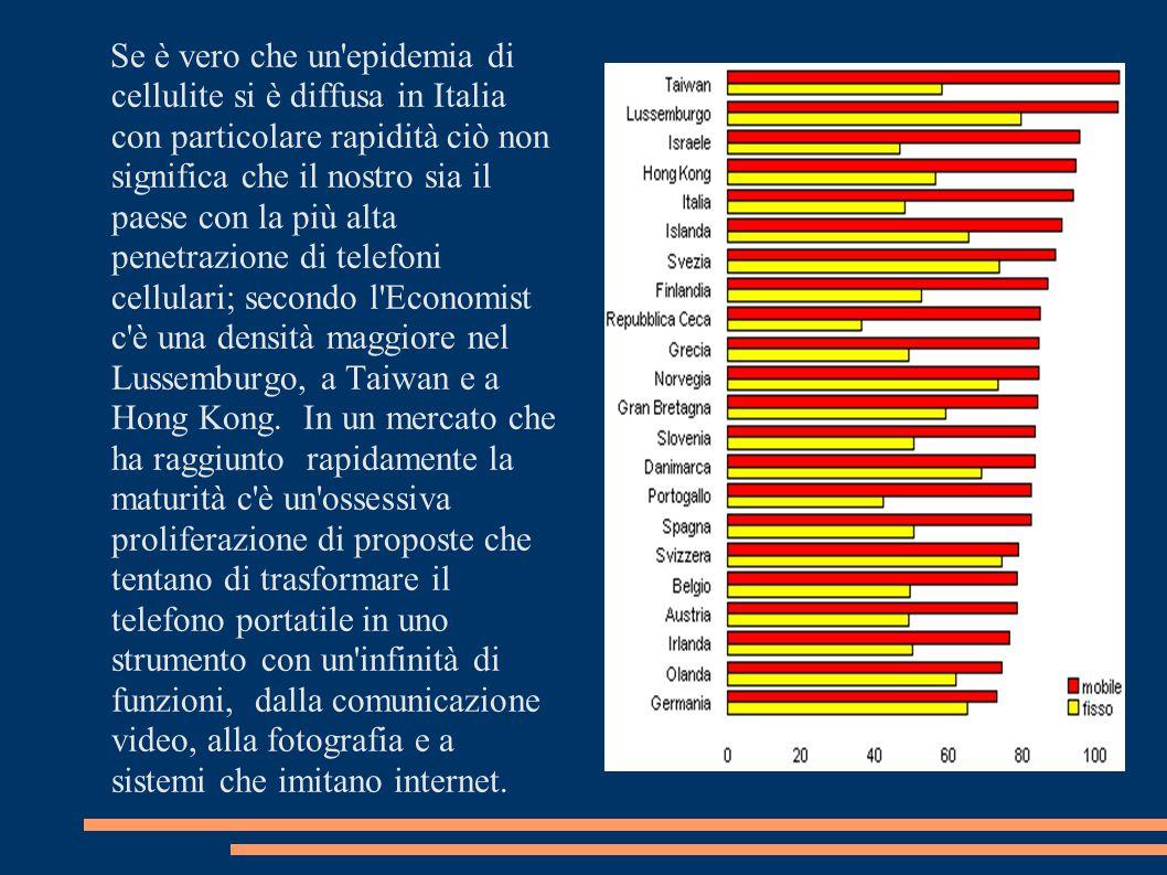 Se è vero che un'epidemia di cellulite si è diffusa in Italia con particolare rapidità ciò non significa che il nostro sia il paese con la più alta pe