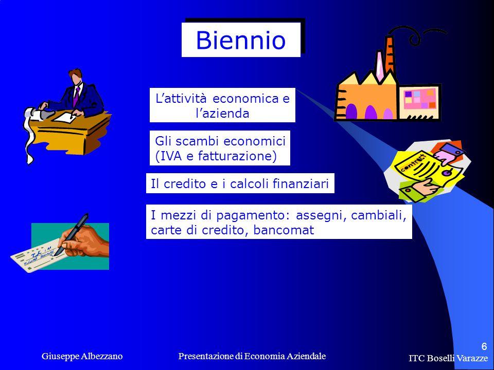 ITC Boselli Varazze Giuseppe Albezzano Presentazione di Economia Aziendale 6 Biennio L'attività economica e l'azienda Gli scambi economici (IVA e fatturazione) Il credito e i calcoli finanziari I mezzi di pagamento: assegni, cambiali, carte di credito, bancomat