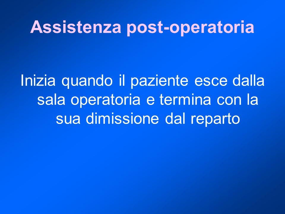 Assistenza post-operatoria Inizia quando il paziente esce dalla sala operatoria e termina con la sua dimissione dal reparto