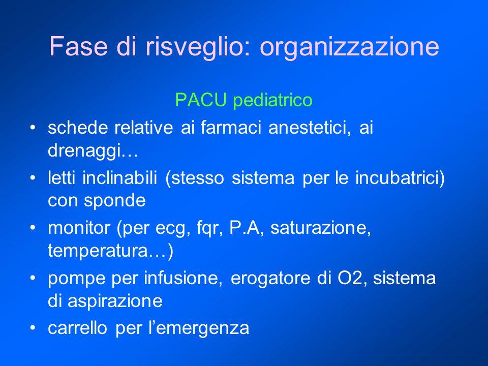 Fase di risveglio: organizzazione PACU pediatrico schede relative ai farmaci anestetici, ai drenaggi… letti inclinabili (stesso sistema per le incubat