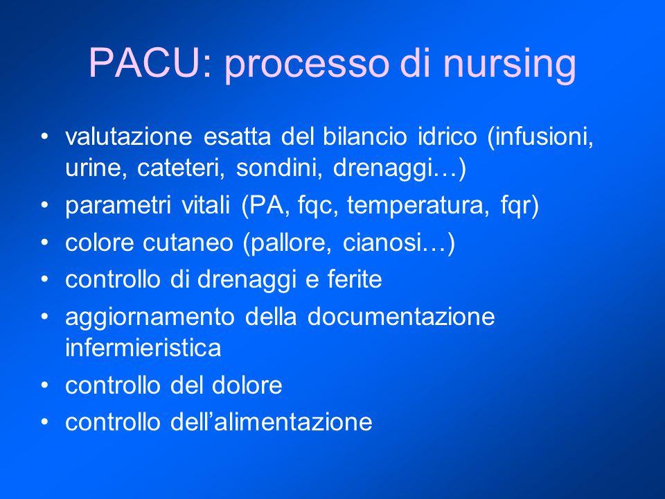 PACU: processo di nursing valutazione esatta del bilancio idrico (infusioni, urine, cateteri, sondini, drenaggi…) parametri vitali (PA, fqc, temperatu