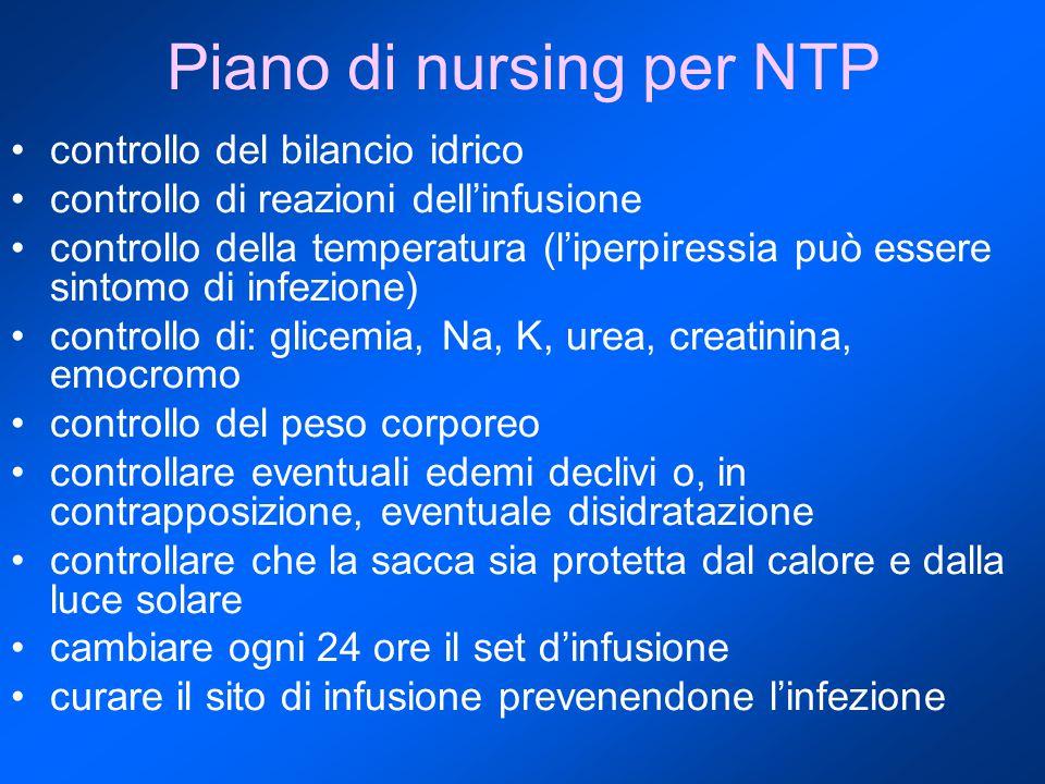 Piano di nursing per NTP controllo del bilancio idrico controllo di reazioni dell'infusione controllo della temperatura (l'iperpiressia può essere sin