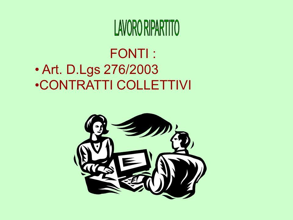 FONTI : Art. D.Lgs 276/2003 CONTRATTI COLLETTIVI