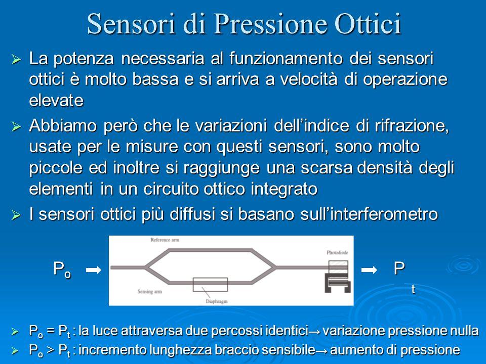 Sensori di Pressione Ottici  La potenza necessaria al funzionamento dei sensori ottici è molto bassa e si arriva a velocità di operazione elevate  Abbiamo però che le variazioni dell'indice di rifrazione, usate per le misure con questi sensori, sono molto piccole ed inoltre si raggiunge una scarsa densità degli elementi in un circuito ottico integrato  I sensori ottici più diffusi si basano sull'interferometro PoPoPoPo PtPtPtPt  P o = P t : la luce attraversa due percossi identici → variazione pressione nulla  P o > P t : incremento lunghezza braccio sensibile → aumento di pressione