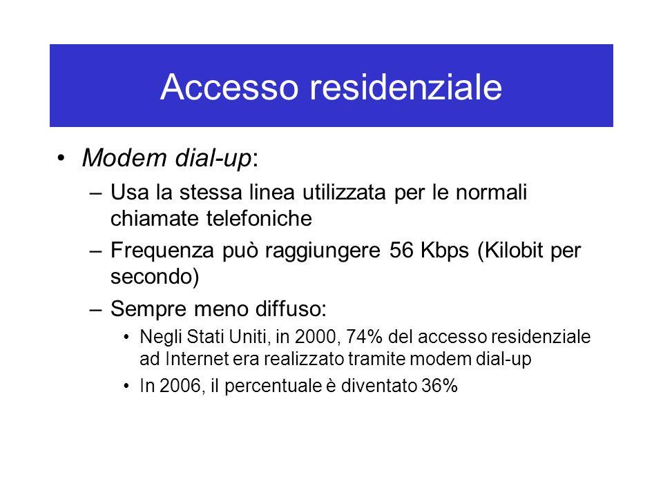 Accesso residenziale Modem dial-up: –Usa la stessa linea utilizzata per le normali chiamate telefoniche –Frequenza può raggiungere 56 Kbps (Kilobit per secondo) –Sempre meno diffuso: Negli Stati Uniti, in 2000, 74% del accesso residenziale ad Internet era realizzato tramite modem dial-up In 2006, il percentuale è diventato 36%