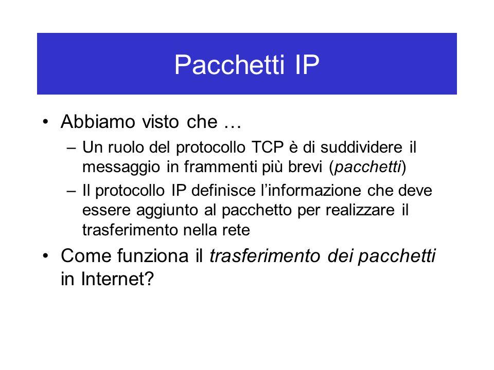 Pacchetti IP Abbiamo visto che … –Un ruolo del protocollo TCP è di suddividere il messaggio in frammenti più brevi (pacchetti) –Il protocollo IP definisce l'informazione che deve essere aggiunto al pacchetto per realizzare il trasferimento nella rete Come funziona il trasferimento dei pacchetti in Internet