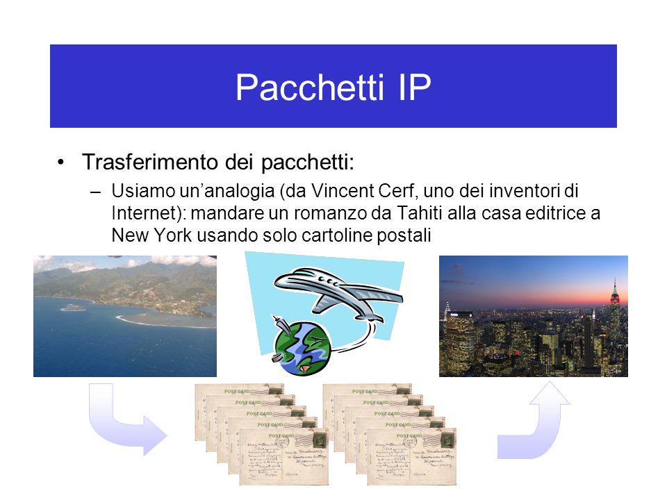 Pacchetti IP Trasferimento dei pacchetti: –Usiamo un'analogia (da Vincent Cerf, uno dei inventori di Internet): mandare un romanzo da Tahiti alla casa editrice a New York usando solo cartoline postali