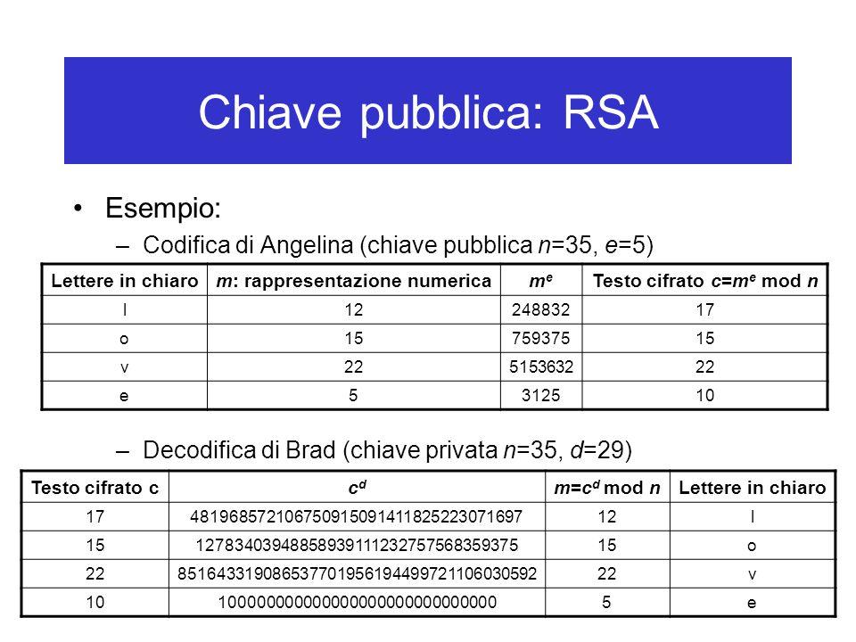 Chiave pubblica: RSA Esempio: –Codifica di Angelina (chiave pubblica n=35, e=5) –Decodifica di Brad (chiave privata n=35, d=29) Lettere in chiarom: rappresentazione numericameme Testo cifrato c=m e mod n l1224883217 o1575937515 v22515363222 e5312510 Testo cifrato ccdcd m=c d mod nLettere in chiaro 1748196857210675091509141182522307169712l 151278340394885893911123275756835937515o 2285164331908653770195619449972110603059222v 101000000000000000000000000000005e