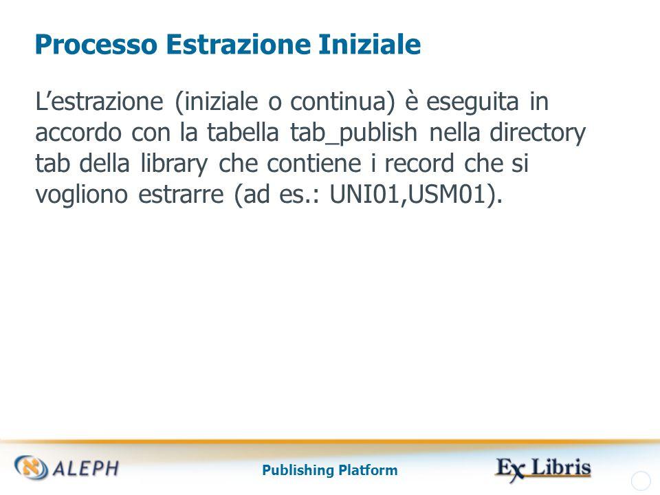 Publishing Platform Processo Estrazione Iniziale L'estrazione (iniziale o continua) è eseguita in accordo con la tabella tab_publish nella directory tab della library che contiene i record che si vogliono estrarre (ad es.: UNI01,USM01).