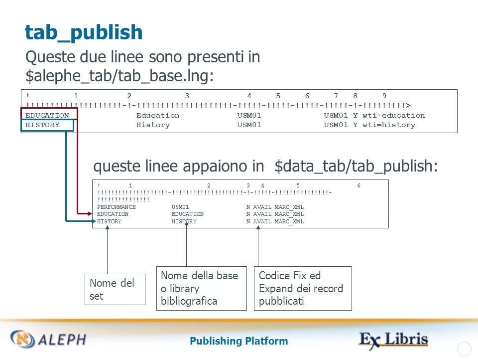 Publishing Platform tab_publish Queste due linee sono presenti in $alephe_tab/tab_base.lng: .