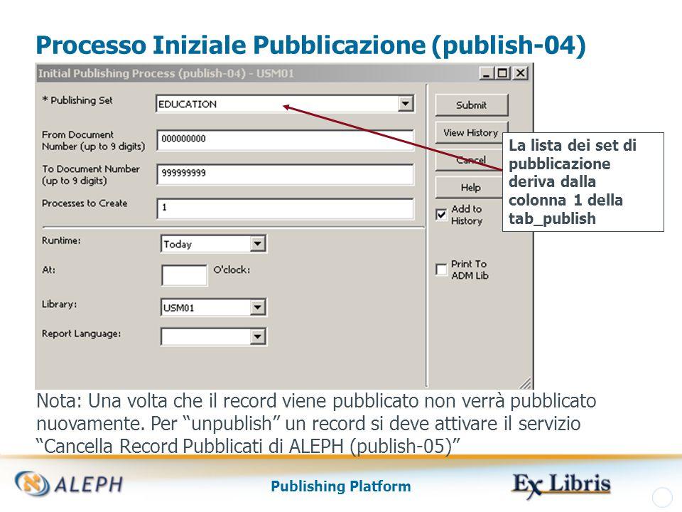 Publishing Platform Processo Iniziale Pubblicazione (publish-04) Nota: Una volta che il record viene pubblicato non verrà pubblicato nuovamente.