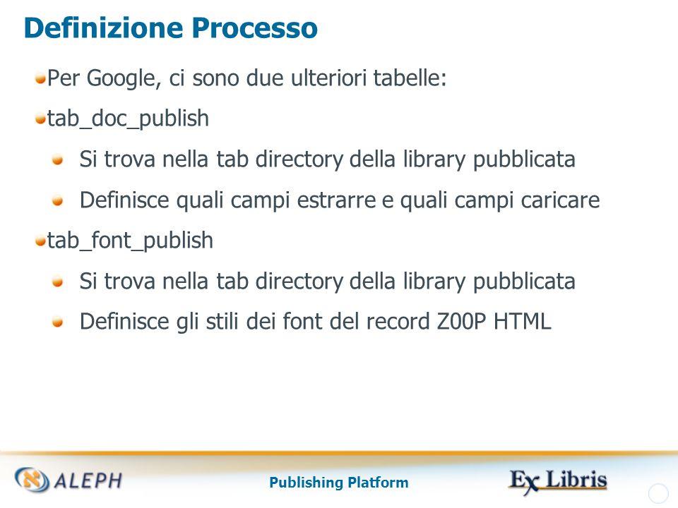 Publishing Platform Definizione Processo Per Google, ci sono due ulteriori tabelle: tab_doc_publish Si trova nella tab directory della library pubblicata Definisce quali campi estrarre e quali campi caricare tab_font_publish Si trova nella tab directory della library pubblicata Definisce gli stili dei font del record Z00P HTML