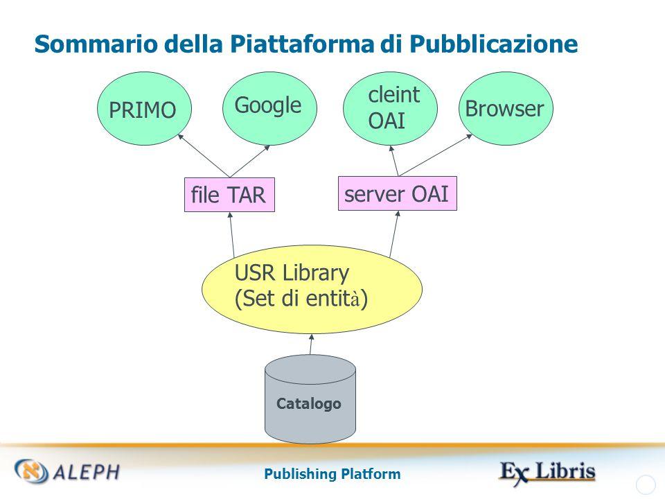 Publishing Platform Sommario della Piattaforma di Pubblicazione USR Library (Set di entit à ) Catalogo cleint OAI Browser Google PRIMO file TAR server OAI
