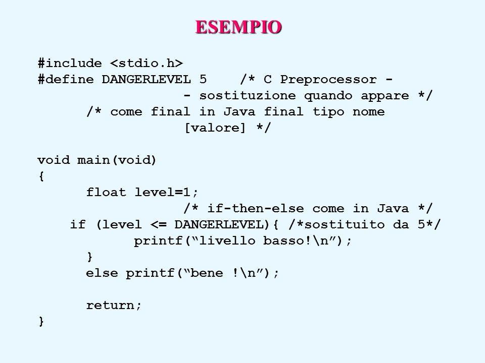 #include #define DANGERLEVEL 5 /* C Preprocessor - - sostituzione quando appare */ /* come final in Java final tipo nome [valore] */ void main(void) {