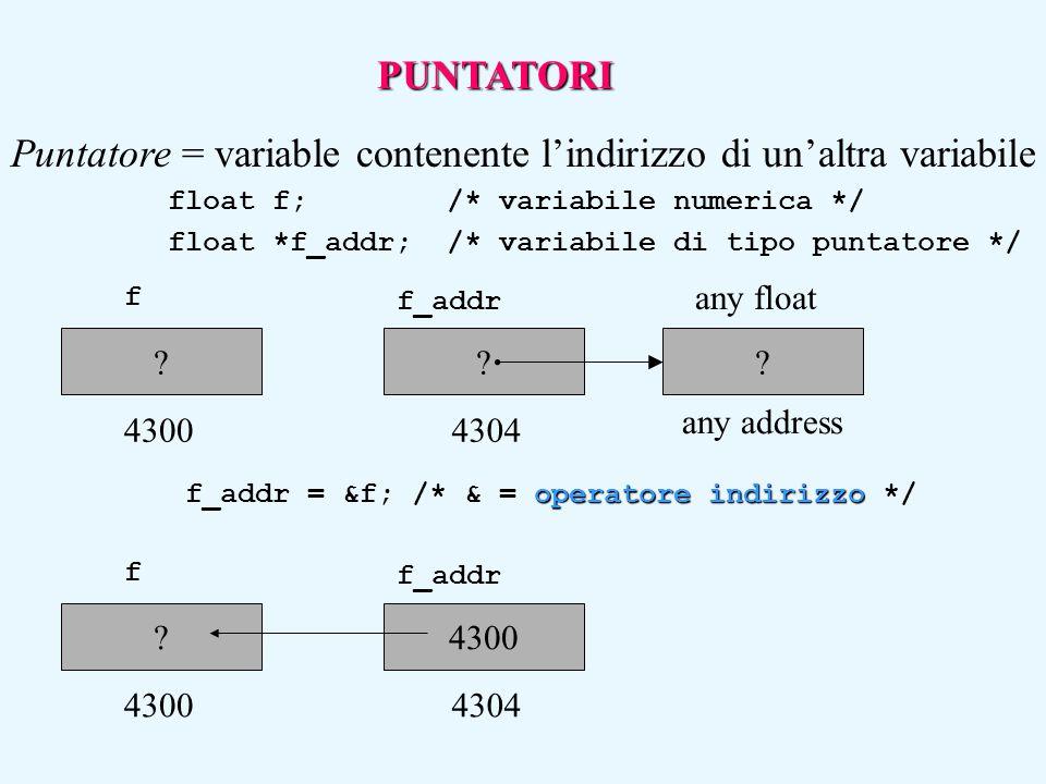 Puntatore = variable contenente l'indirizzo di un'altra variabile float f; /* variabile numerica */ float *f_addr; /* variabile di tipo puntatore */ o