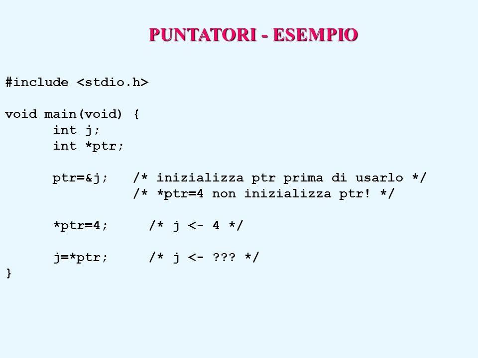 #include void main(void) { int j; int *ptr; ptr=&j; /* inizializza ptr prima di usarlo */ /* *ptr=4 non inizializza ptr! */ *ptr=4; /* j <- 4 */ j=*pt