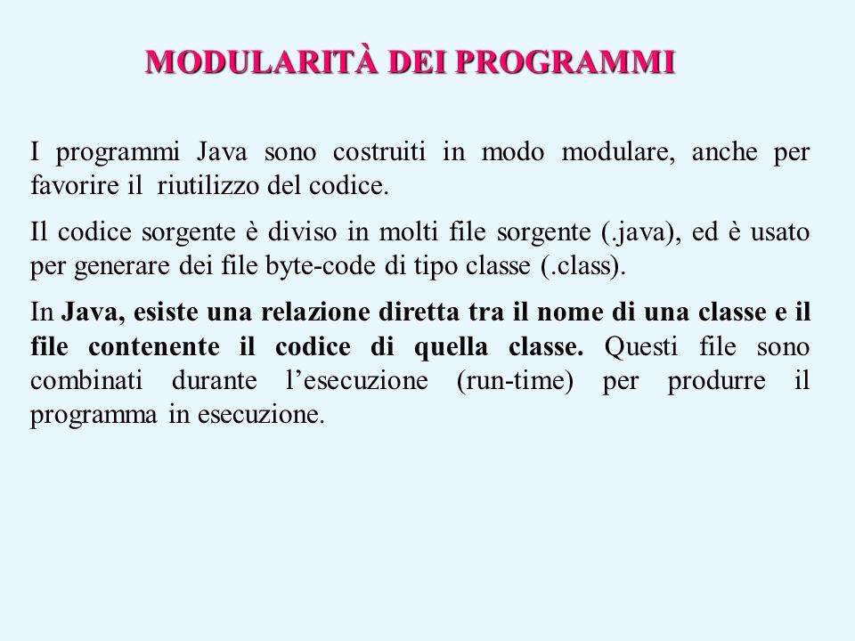 I programmi Java sono costruiti in modo modulare, anche per favorire il riutilizzo del codice. Il codice sorgente è diviso in molti file sorgente (.ja