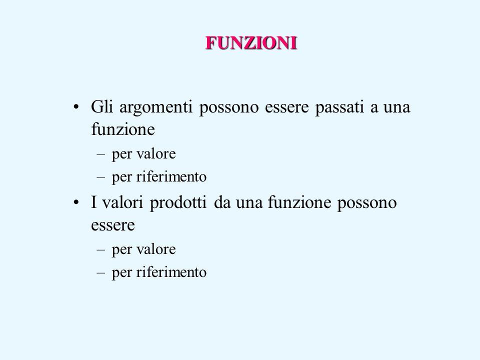 Gli argomenti possono essere passati a una funzione –per valore –per riferimento I valori prodotti da una funzione possono essere –per valore –per rif