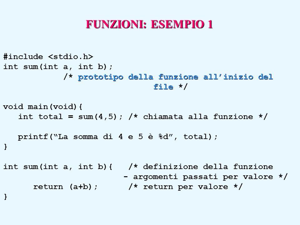 #include int sum(int a, int b); prototipo della funzione all'inizio del file /* prototipo della funzione all'inizio del file */ void main(void){ int t