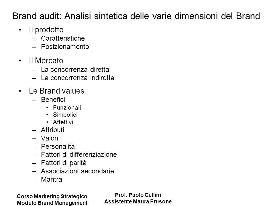 Corso Marketing Strategico Modulo Brand Management Prof. Paolo Cellini Assistente Maura Frusone Brand audit: Analisi sintetica delle varie dimensioni