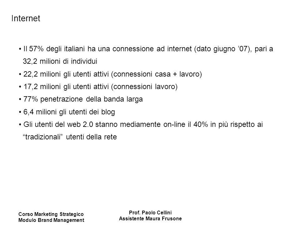 Corso Marketing Strategico Modulo Brand Management Prof. Paolo Cellini Assistente Maura Frusone Internet Il 57% degli italiani ha una connessione ad i