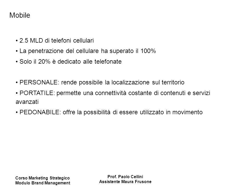 Corso Marketing Strategico Modulo Brand Management Prof. Paolo Cellini Assistente Maura Frusone Mobile 2.5 MLD di telefoni cellulari La penetrazione d