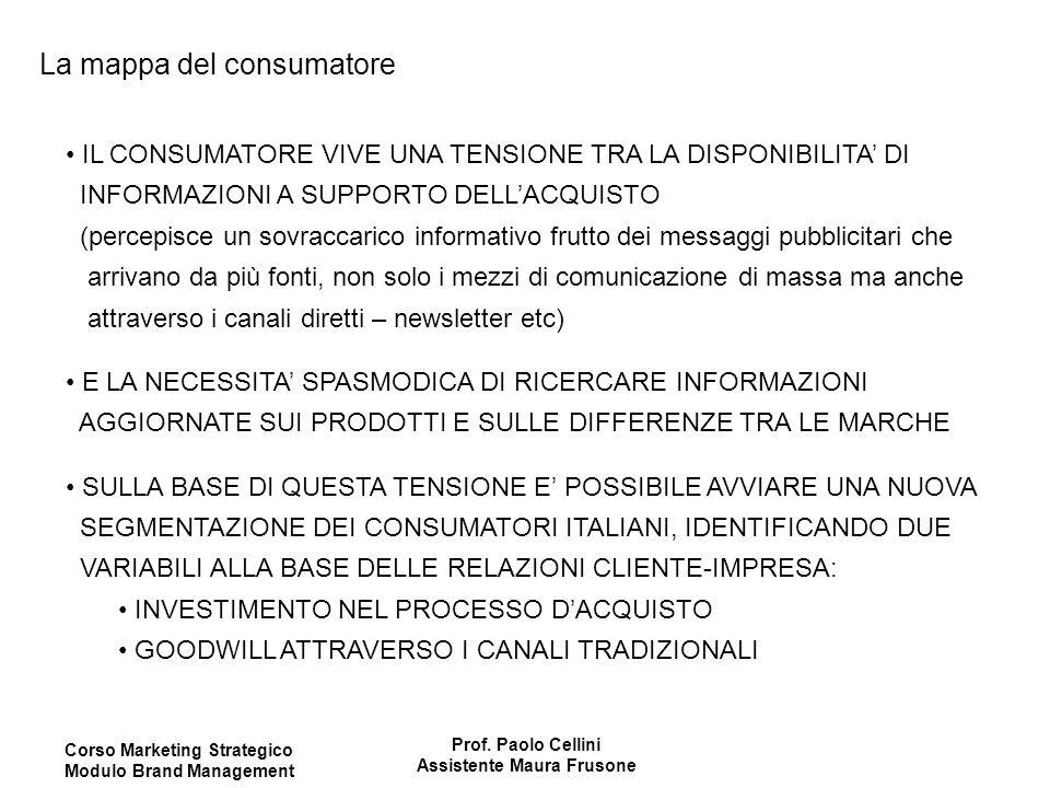 Corso Marketing Strategico Modulo Brand Management Prof. Paolo Cellini Assistente Maura Frusone La mappa del consumatore IL CONSUMATORE VIVE UNA TENSI