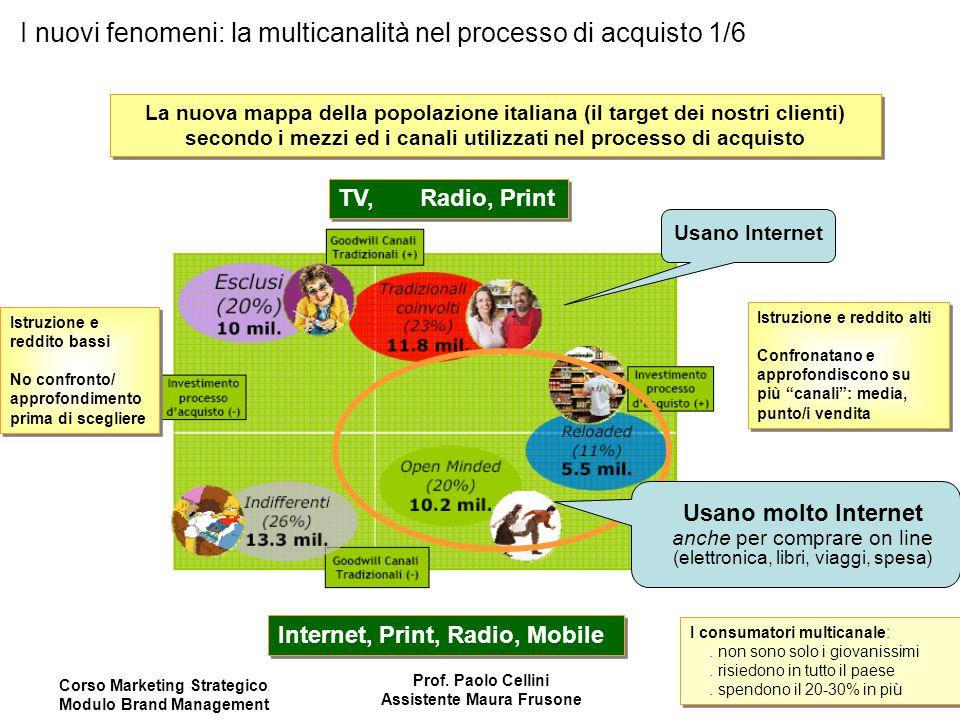 Corso Marketing Strategico Modulo Brand Management Prof. Paolo Cellini Assistente Maura Frusone I nuovi fenomeni: la multicanalità nel processo di acq