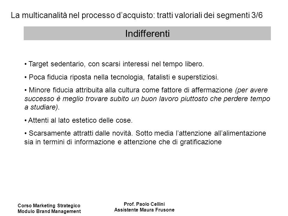 Corso Marketing Strategico Modulo Brand Management Prof. Paolo Cellini Assistente Maura Frusone Indifferenti Target sedentario, con scarsi interessi n