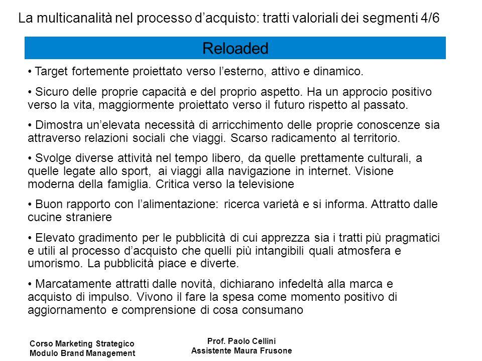 Corso Marketing Strategico Modulo Brand Management Prof. Paolo Cellini Assistente Maura Frusone Reloaded Target fortemente proiettato verso l'esterno,