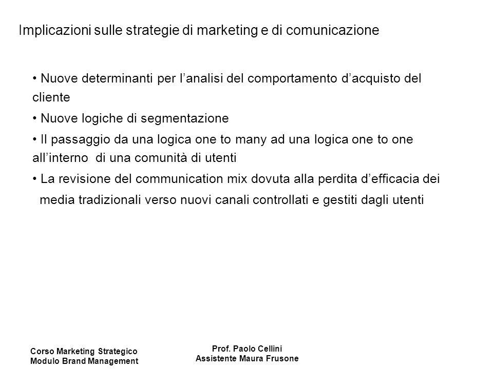 Corso Marketing Strategico Modulo Brand Management Prof. Paolo Cellini Assistente Maura Frusone Implicazioni sulle strategie di marketing e di comunic