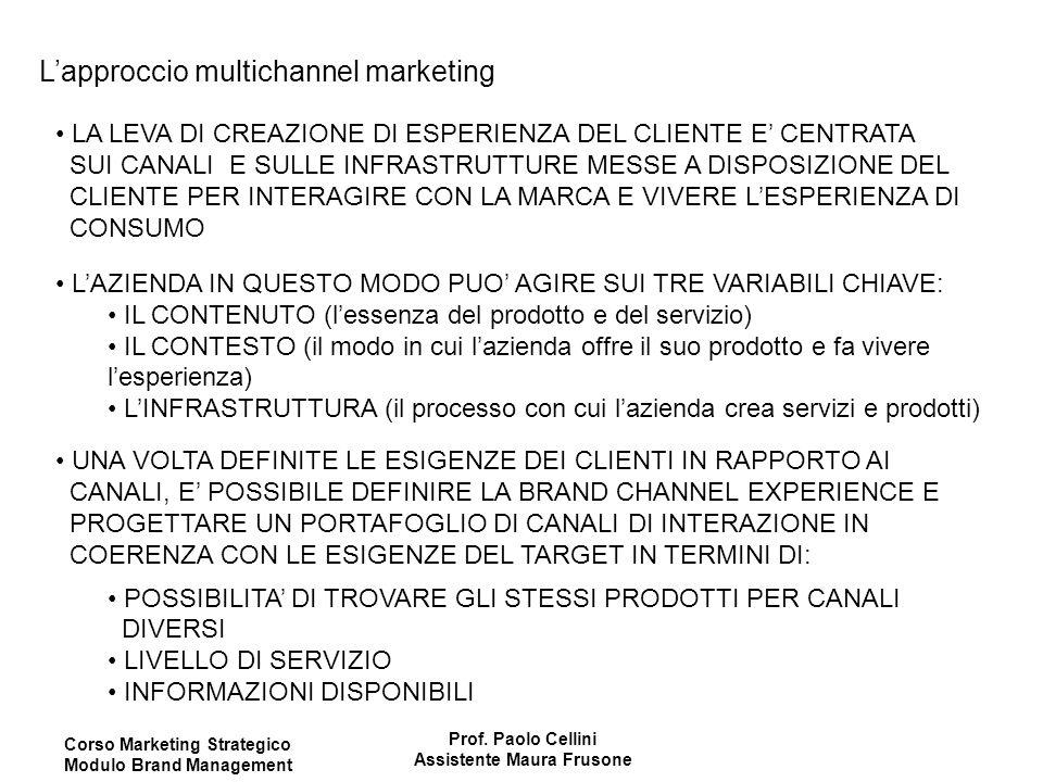 Corso Marketing Strategico Modulo Brand Management Prof. Paolo Cellini Assistente Maura Frusone L'approccio multichannel marketing LA LEVA DI CREAZION